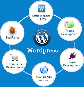 wordpress-img